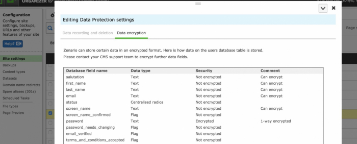List of personal data encrypted fields
